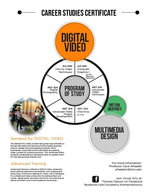 Digital Video Certificate Flyer